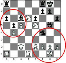 Chunking Theory in Chess